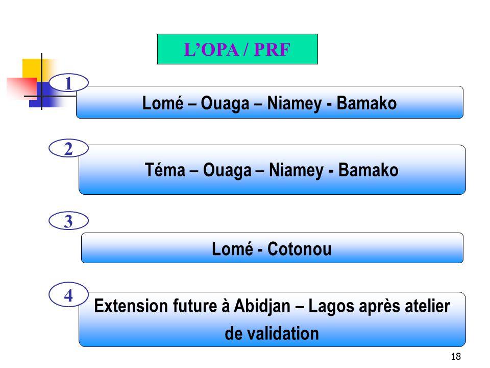 18 Téma – Ouaga – Niamey - Bamako 2 Lomé - Cotonou 3 Lomé – Ouaga – Niamey - Bamako 1 Extension future à Abidjan – Lagos après atelier de validation 4 LOPA / PRF