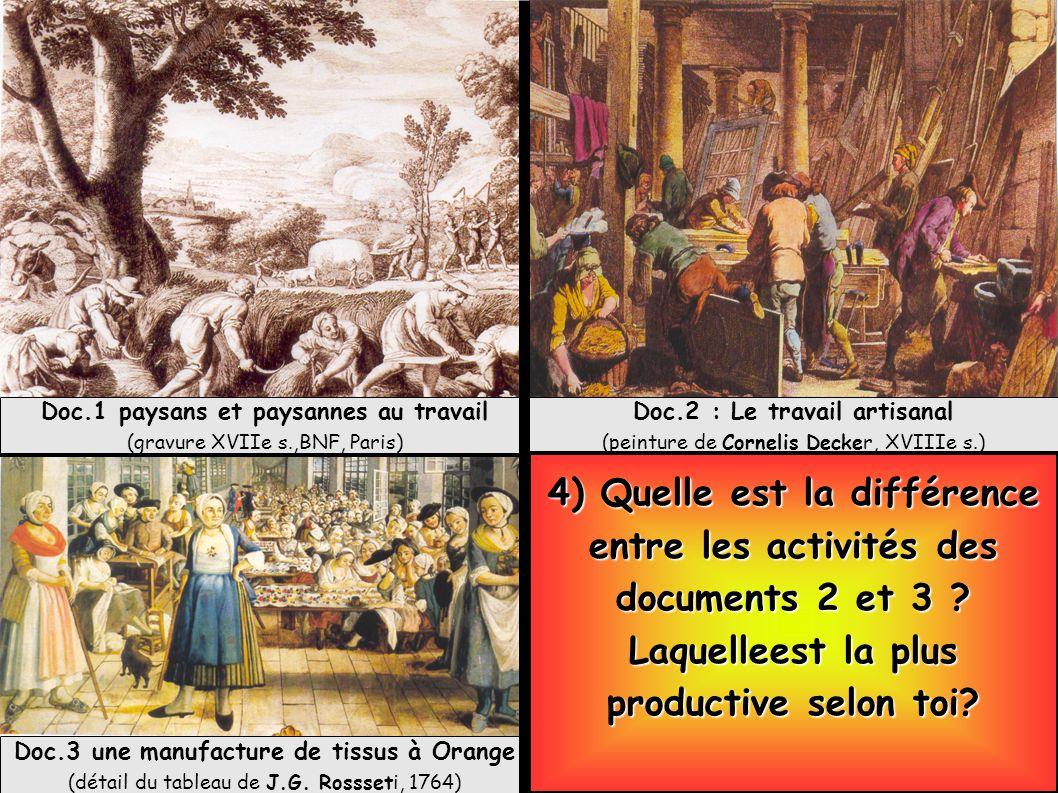 Doc.1 paysans et paysannes au travail (gravure XVIIe s.,BNF, Paris) Doc.3 une manufacture de tissus à Orange (détail du tableau de J.G. Rossseti, 1764