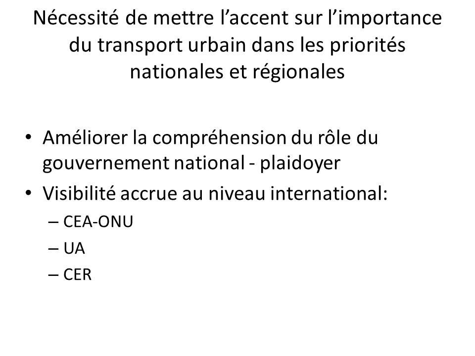 Nécessité de mettre laccent sur limportance du transport urbain dans les priorités nationales et régionales Améliorer la compréhension du rôle du gouvernement national - plaidoyer Visibilité accrue au niveau international: – CEA-ONU – UA – CER