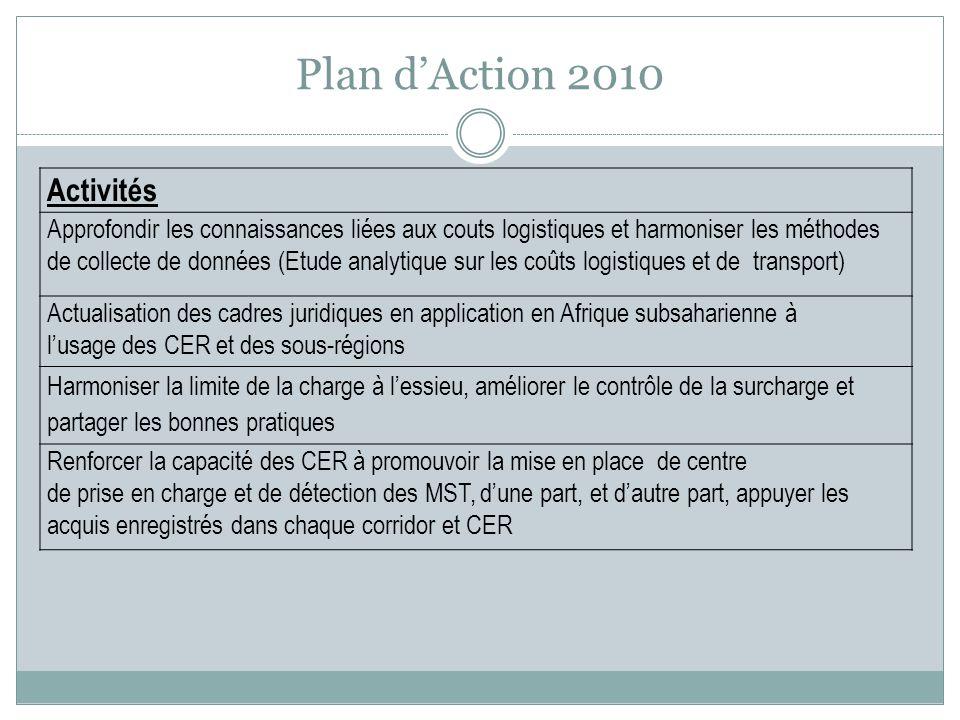 Plan dAction 2010 2/2 Améliorer les synergies entre CER et OSR Faciliter la création de protocoles (CICOS et Corridor Central) Mettre en place des Comités de gestion de corridors (Corridor de Djibouti) Faciliter la mise en vigueur de lAccord de transit du Corridor Central Etablir un Observatoire de Transport (CICOS et Corridor Central) Diffuser le Traité et Protocoles révisés du Corridor du Nord Assurer le suivi du poste frontière de Malaba (avant création de postes juxtaposés) Appuyer les associations de gestion portuaires (PMAESA,) routières (AFERA, FESARTA) et ferroviaires (SARA) dans leurs efforts de mise en place d un système de base de données (indicateurs)