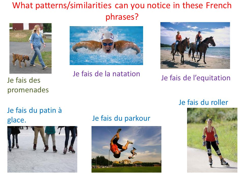 What patterns/similarities can you notice in these French phrases? Je fais des promenades Je fais de la natation Je fais de lequitation Je fais du pat