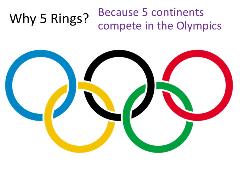 Why 5 Rings Because 5 continents compete in the Olympics
