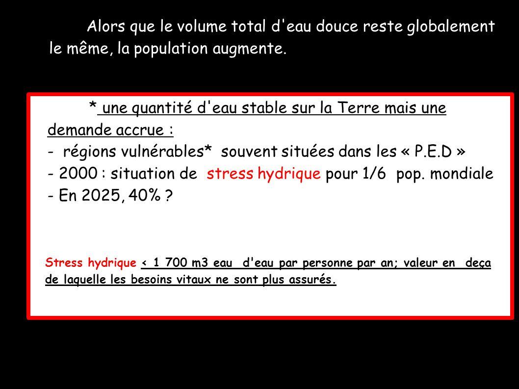 * une quantité d'eau stable sur la Terre mais une demande accrue : - régions vulnérables* souvent situées dans les « P.E.D » - 2000 : situation de str