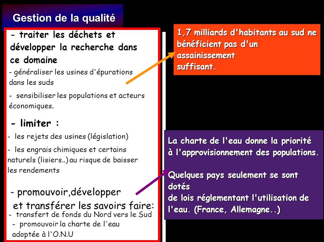 Gestion de la qualité Gestion de la qualité - traiter les déchets et développer la recherche dans ce domaine - limiter : - promouvoir,développer et tr