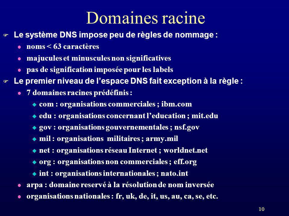 10 Domaines racine F Le système DNS impose peu de règles de nommage : l noms < 63 caractères l majucules et minuscules non significatives l pas de sig
