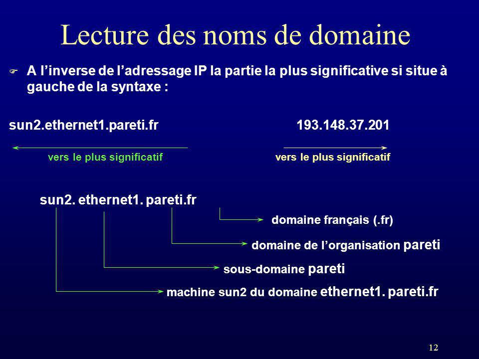 12 Lecture des noms de domaine F A linverse de ladressage IP la partie la plus significative si situe à gauche de la syntaxe : sun2.ethernet1.pareti.f