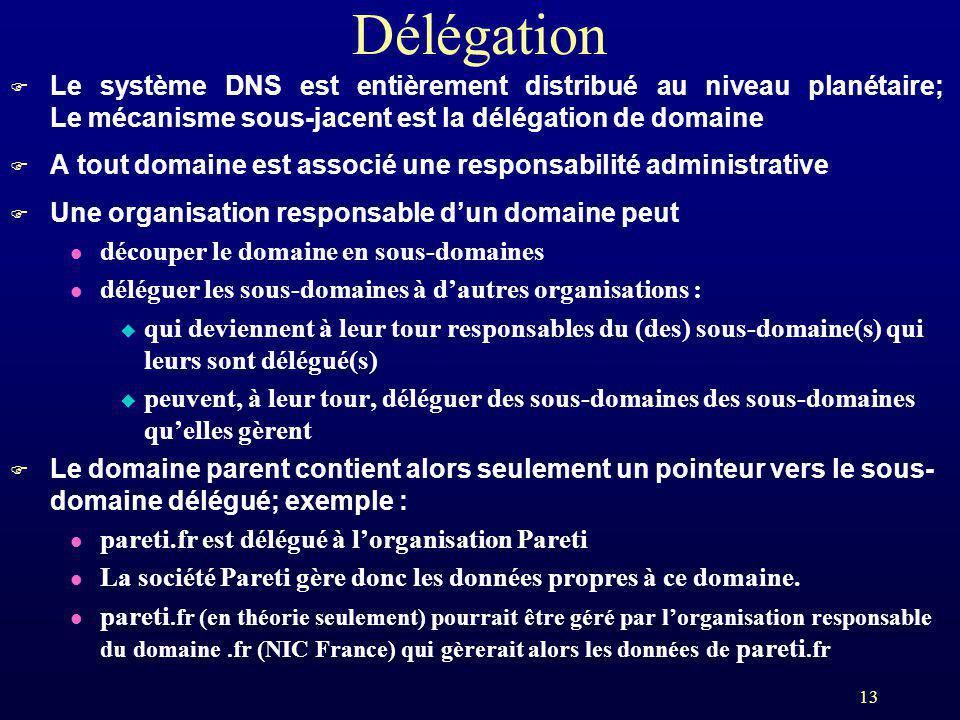 13 Délégation F Le système DNS est entièrement distribué au niveau planétaire; Le mécanisme sous-jacent est la délégation de domaine F A tout domaine
