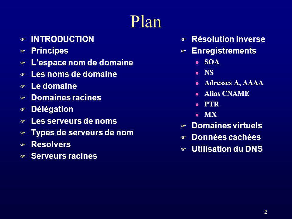 2 Plan F INTRODUCTION F Principes F Lespace nom de domaine F Les noms de domaine F Le domaine F Domaines racines F Délégation F Les serveurs de noms F