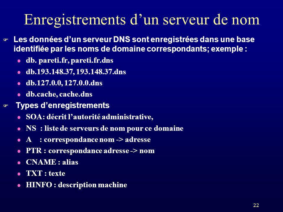 22 Enregistrements dun serveur de nom F Les données dun serveur DNS sont enregistrées dans une base identifiée par les noms de domaine correspondants;