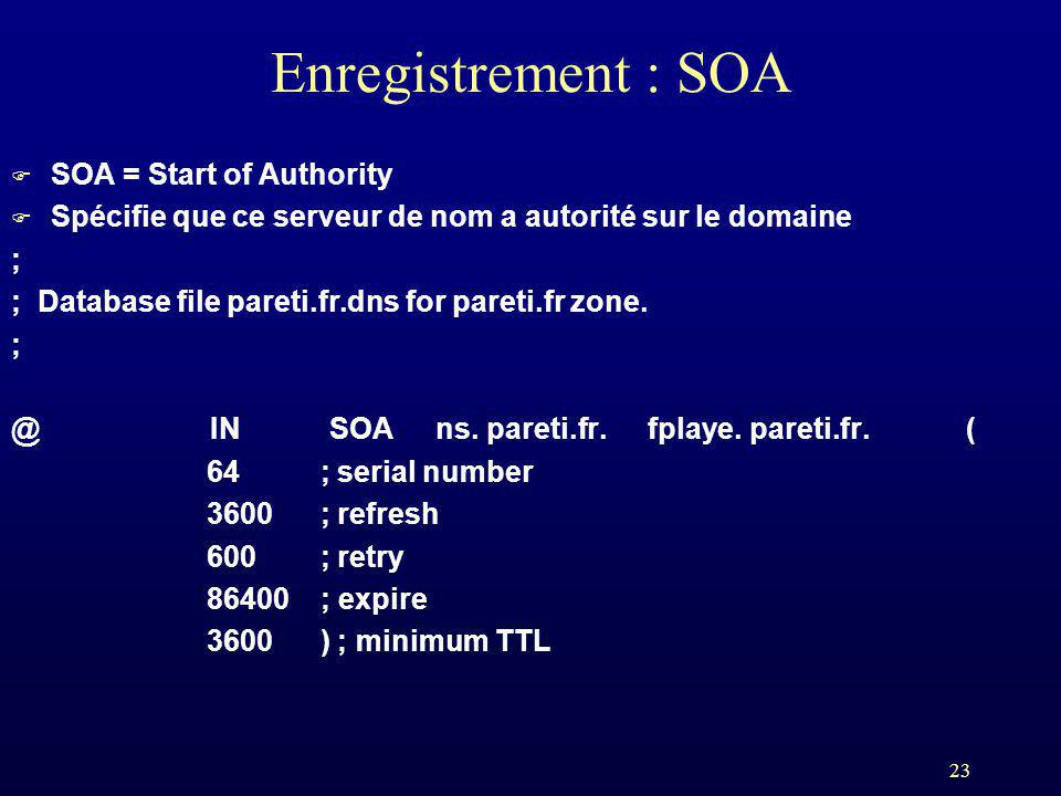 23 Enregistrement : SOA F SOA = Start of Authority F Spécifie que ce serveur de nom a autorité sur le domaine ; ; Database file pareti.fr.dns for pareti.fr zone.