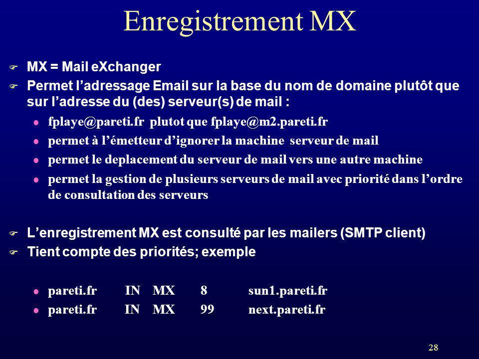 28 Enregistrement MX F MX = Mail eXchanger F Permet ladressage Email sur la base du nom de domaine plutôt que sur ladresse du (des) serveur(s) de mail