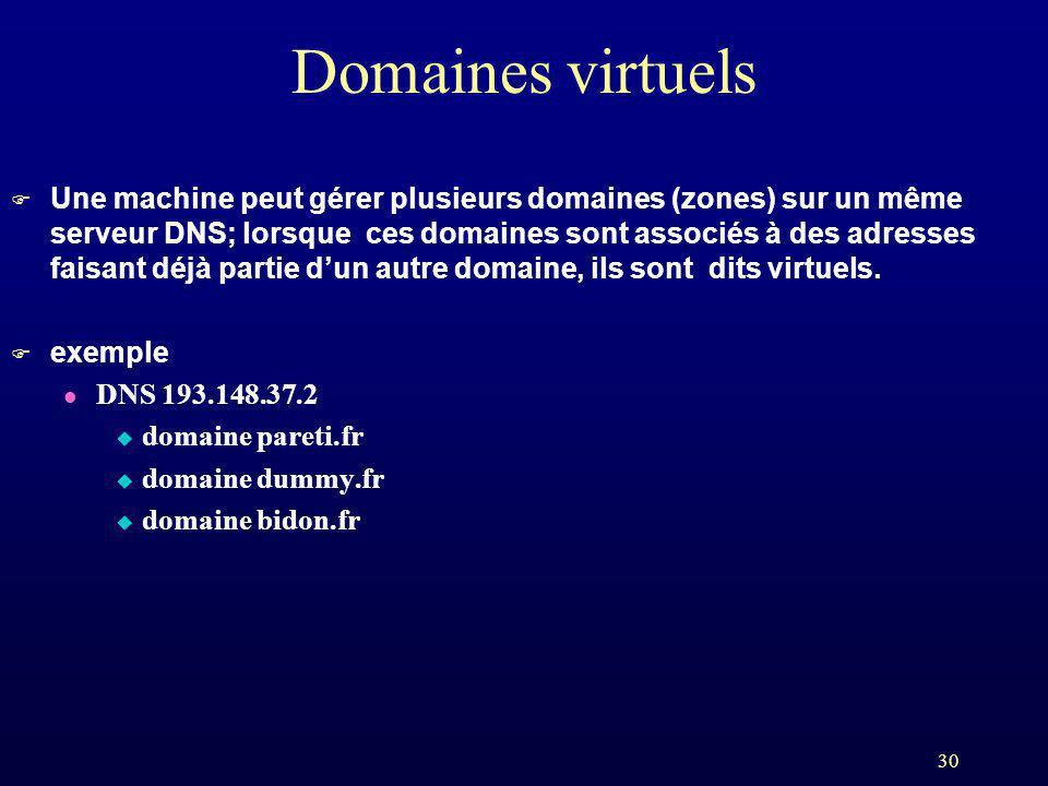 30 Domaines virtuels F Une machine peut gérer plusieurs domaines (zones) sur un même serveur DNS; lorsque ces domaines sont associés à des adresses fa