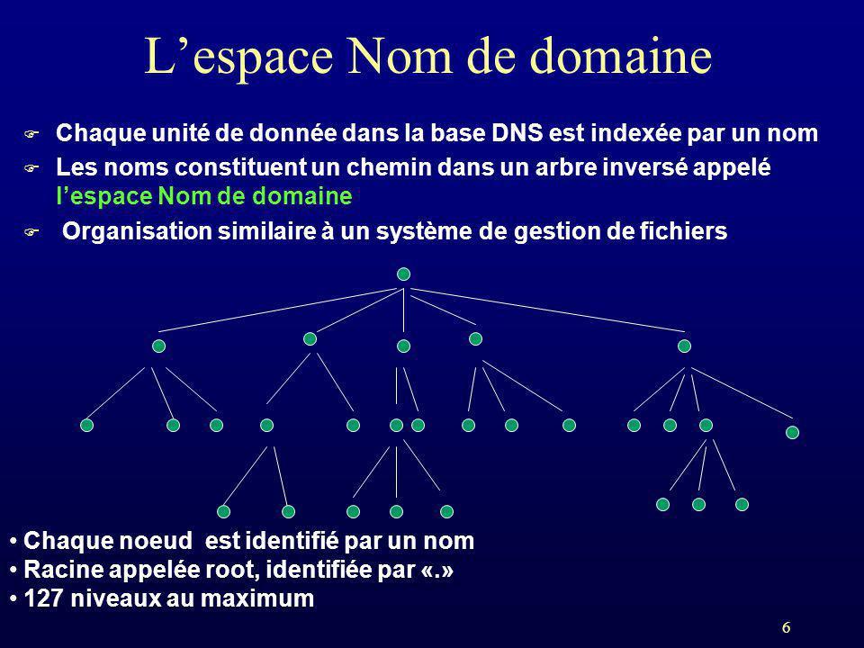 6 Lespace Nom de domaine F Chaque unité de donnée dans la base DNS est indexée par un nom F Les noms constituent un chemin dans un arbre inversé appel