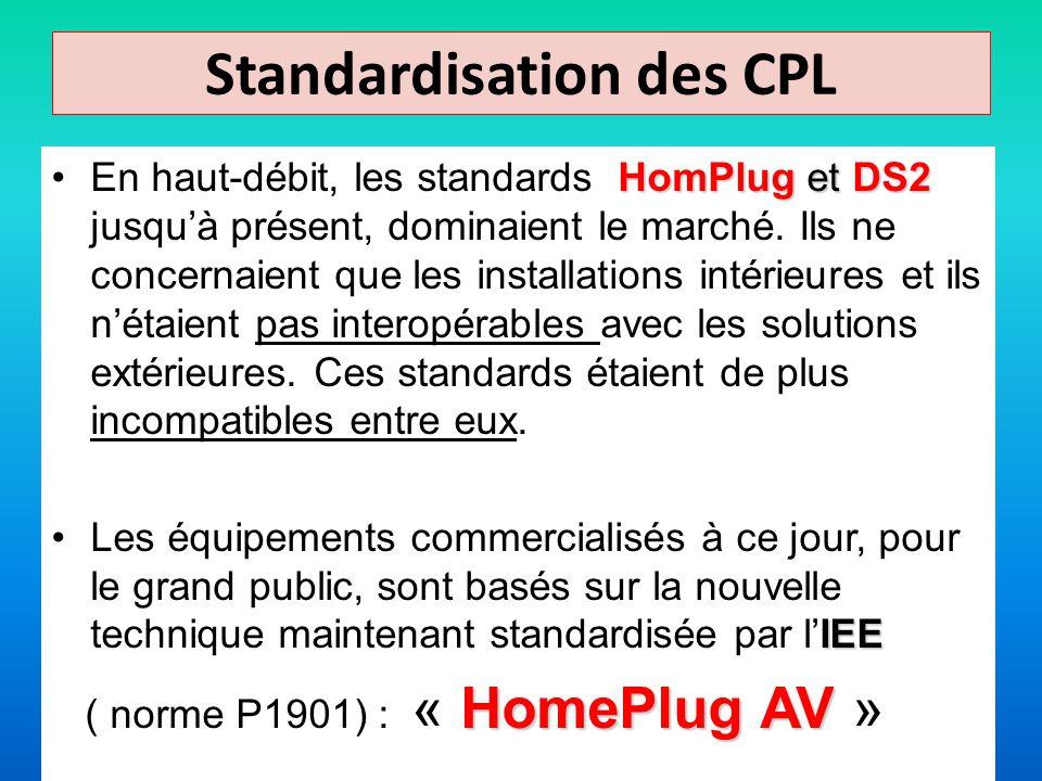 Standardisation des CPL HomPlug et DS2En haut-débit, les standards HomPlug et DS2 jusquà présent, dominaient le marché. Ils ne concernaient que les in