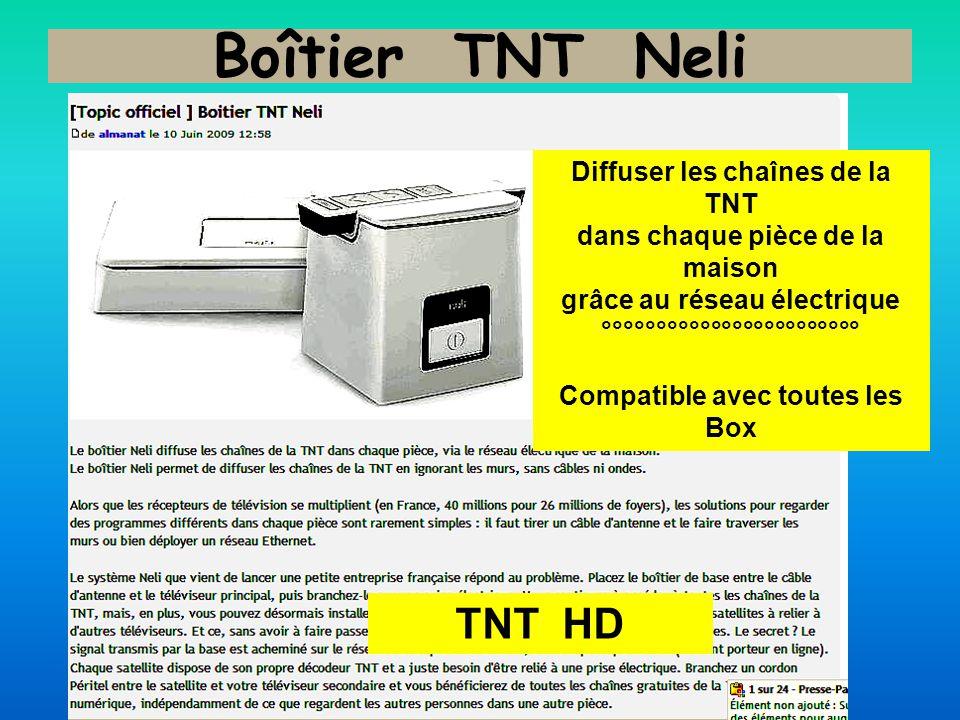 Boîtier TNT Neli Diffuser les chaînes de la TNT dans chaque pièce de la maison grâce au réseau électrique °°°°°°°°°°°°°°°°°°°°°°°° Compatible avec tou
