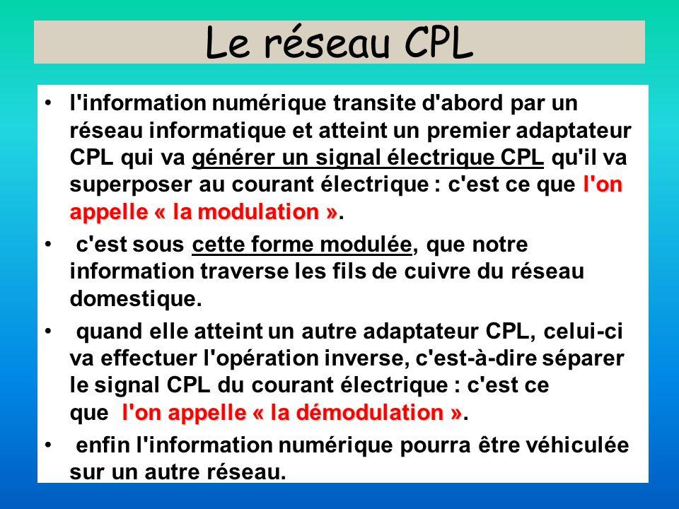 Le réseau CPL l'on appelle « la modulation »l'information numérique transite d'abord par un réseau informatique et atteint un premier adaptateur CPL q