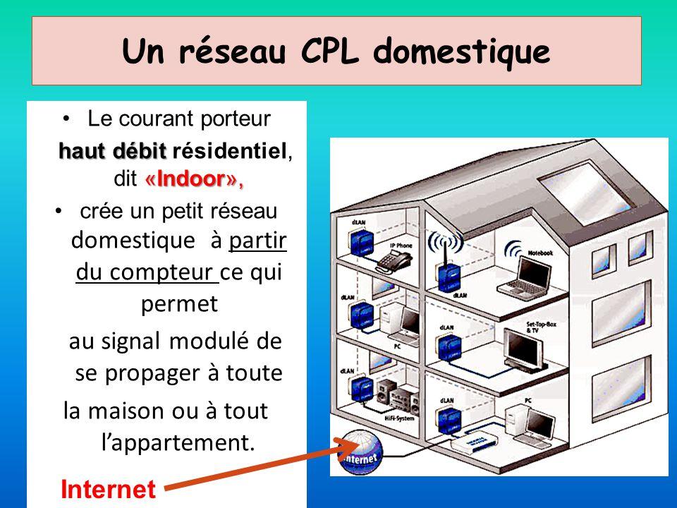 Un réseau CPL domestique Le courant porteur haut débit «Indoor», haut débit résidentiel, dit «Indoor», crée un petit réseau domestique à partir du com