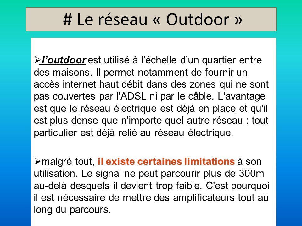 # Le réseau « Outdoor » loutdoor est utilisé à léchelle dun quartier entre des maisons. Il permet notamment de fournir un accès internet haut débit da