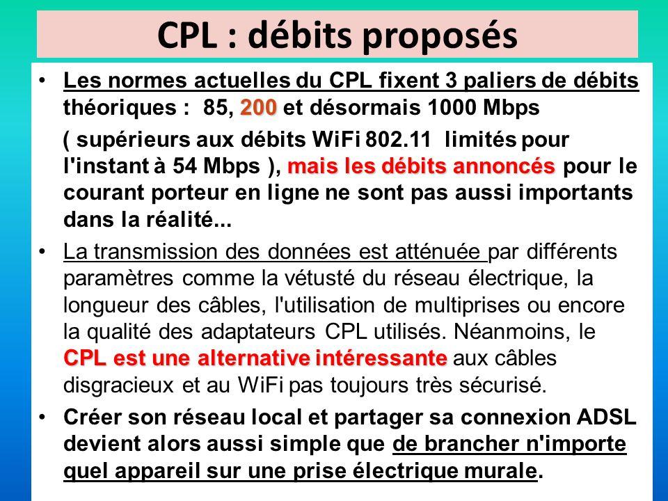 CPL : débits proposés 200Les normes actuelles du CPL fixent 3 paliers de débits théoriques : 85, 200 et désormais 1000 Mbps mais les débits annoncés (
