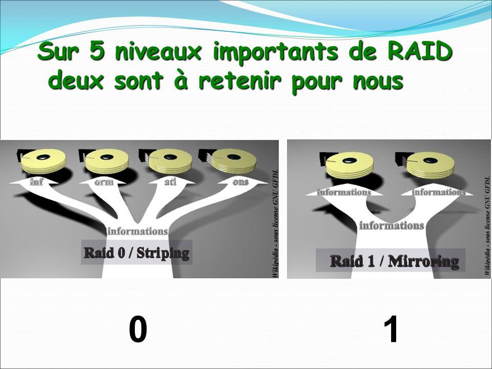 Sur 5 niveaux importants de RAID deux sont à retenir pour nous 01