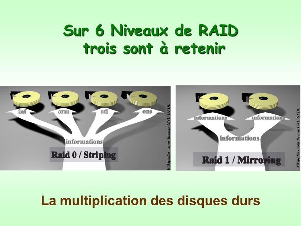 Sur 6 Niveaux de RAID trois sont à retenir La multiplication des disques durs