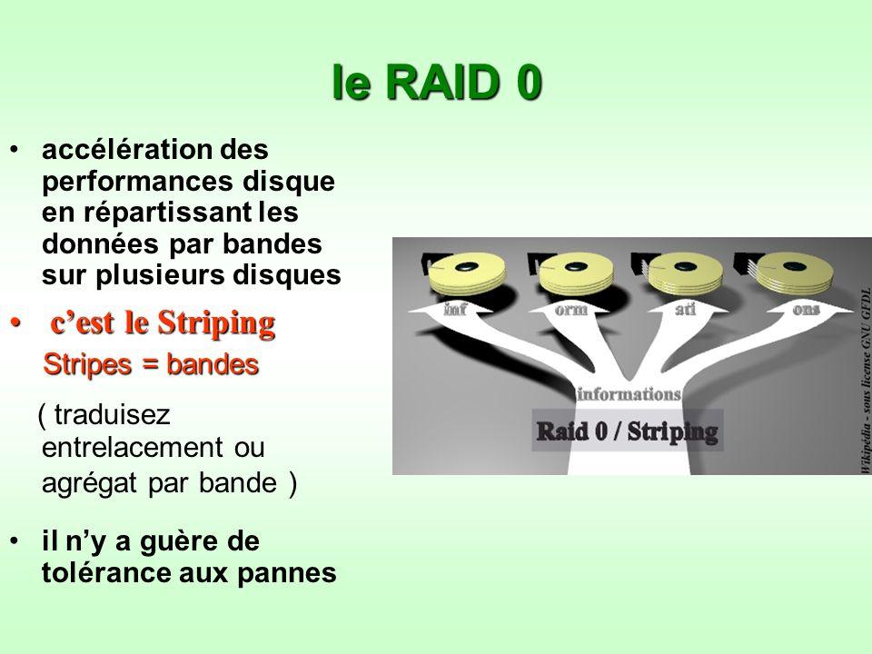 le RAID 0 accélération des performances disque en répartissant les données par bandes sur plusieurs disques. cest le Striping cest le Striping Stripes