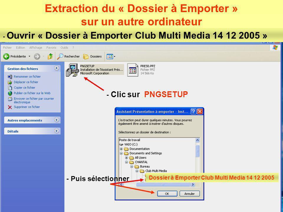 Dossier à Emporter Club Multi Media 14 12 2005 Extraction du « Dossier à Emporter » sur un autre ordinateur - Ouvrir « Dossier à Emporter Club Multi M