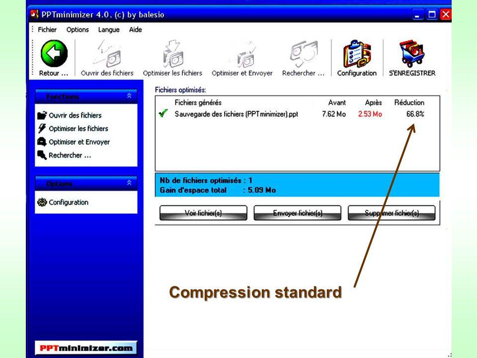 Compression standard