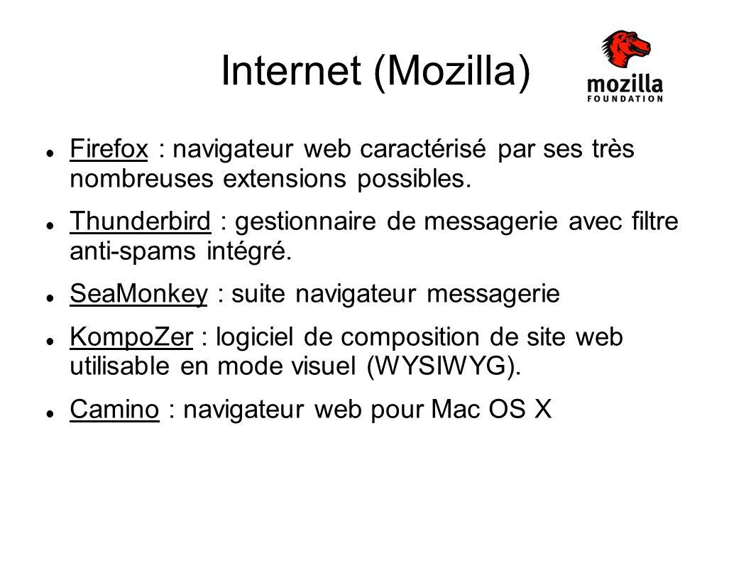 Internet (Mozilla) Firefox : navigateur web caractérisé par ses très nombreuses extensions possibles. Thunderbird : gestionnaire de messagerie avec fi