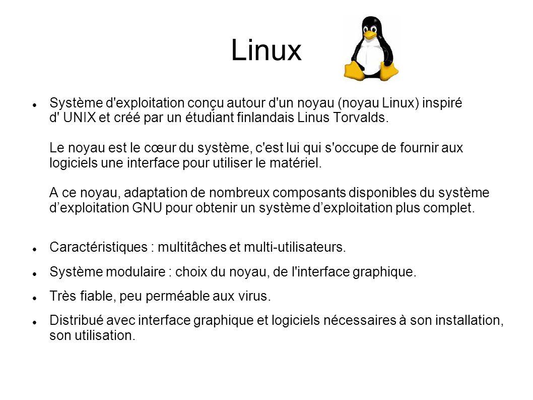 Linux Système d exploitation conçu autour d un noyau (noyau Linux) inspiré d UNIX et créé par un étudiant finlandais Linus Torvalds.