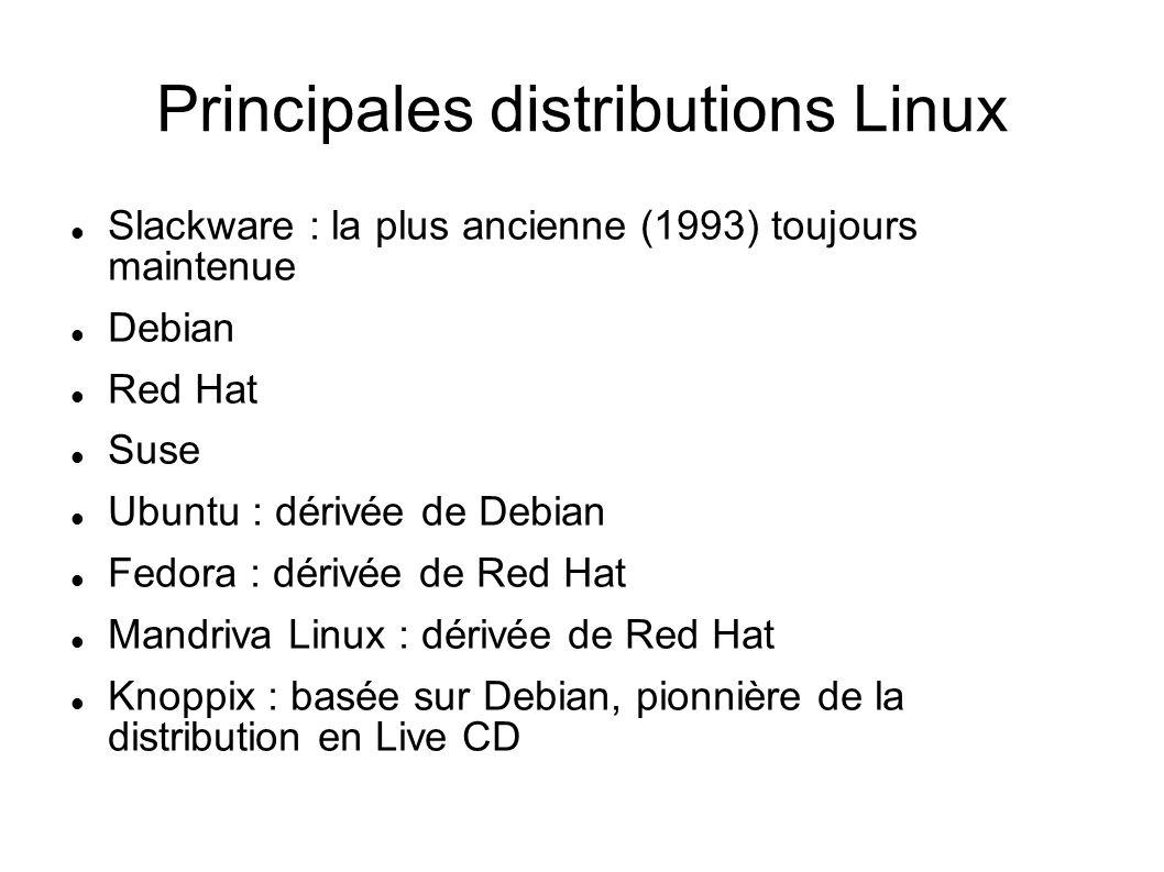 Principales distributions Linux Slackware : la plus ancienne (1993) toujours maintenue Debian Red Hat Suse Ubuntu : dérivée de Debian Fedora : dérivée de Red Hat Mandriva Linux : dérivée de Red Hat Knoppix : basée sur Debian, pionnière de la distribution en Live CD