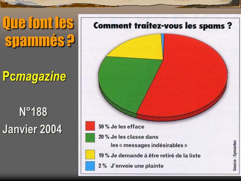 Que font les spammés ? Pc magazine N°188 N°188 Janvier 2004