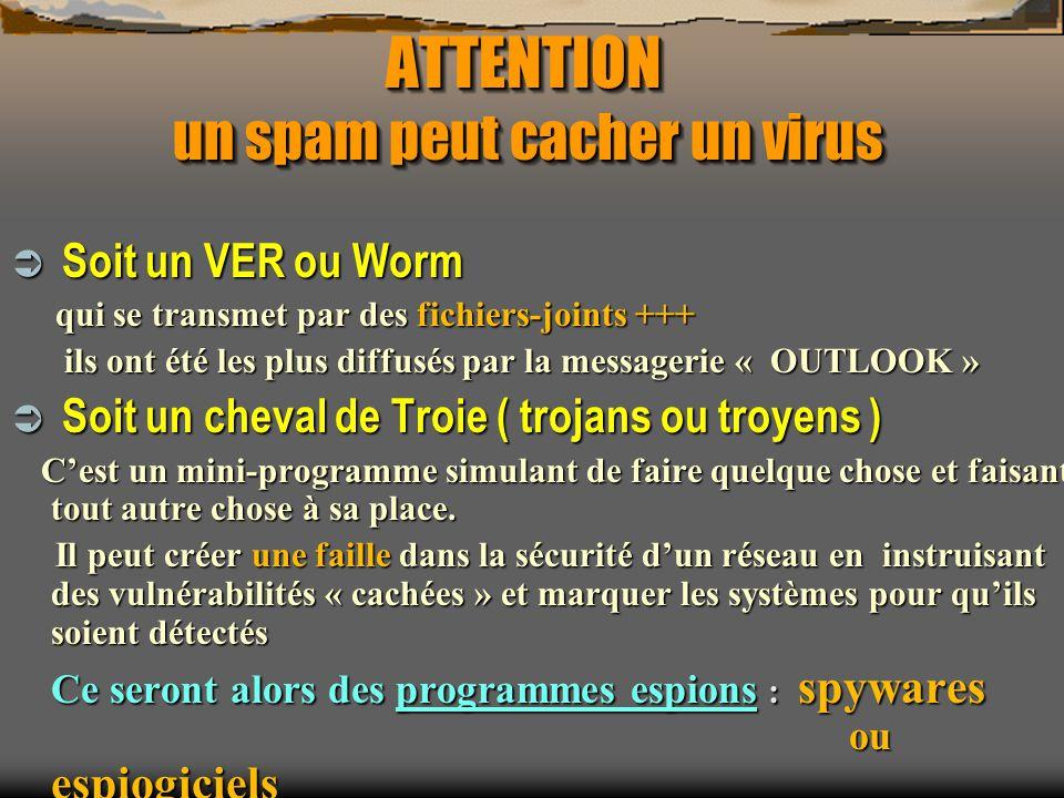 ATTENTION un spam peut cacher un virus Soit un VER ou Worm Soit un VER ou Worm qui se transmet par des fichiers-joints +++ ils ont été les plus diffus