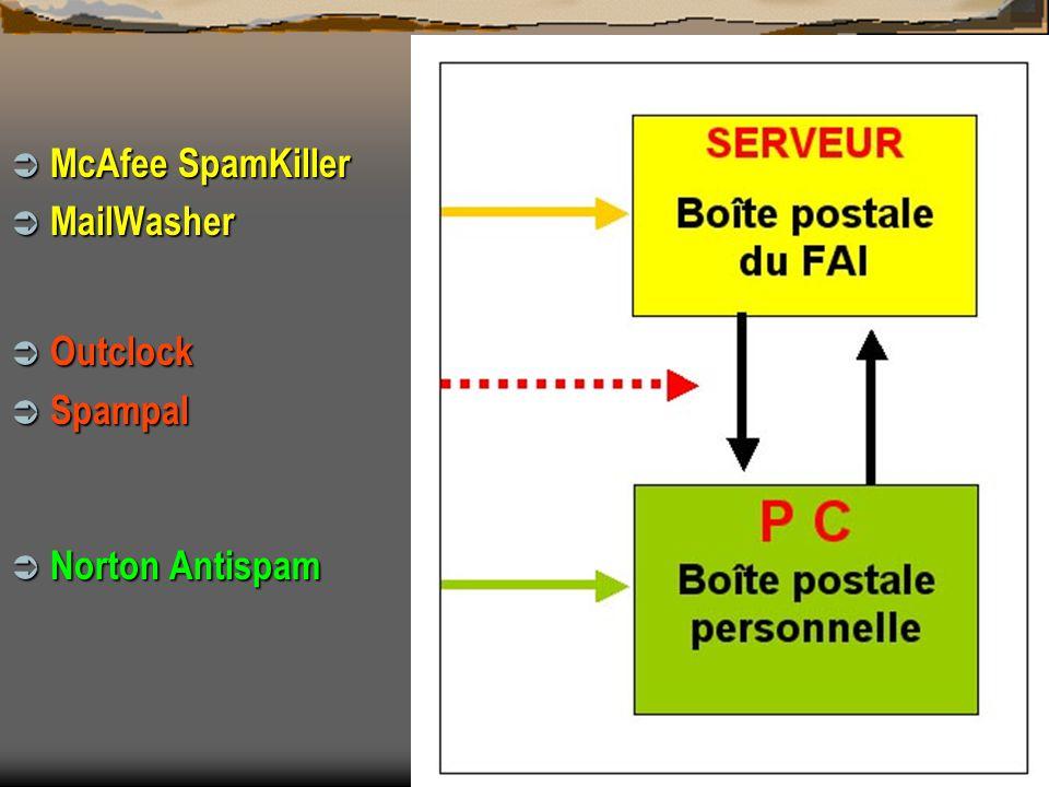 McAfee SpamKiller McAfee SpamKiller MailWasher MailWasher Outclock Outclock Spampal Spampal Norton Antispam Norton Antispam
