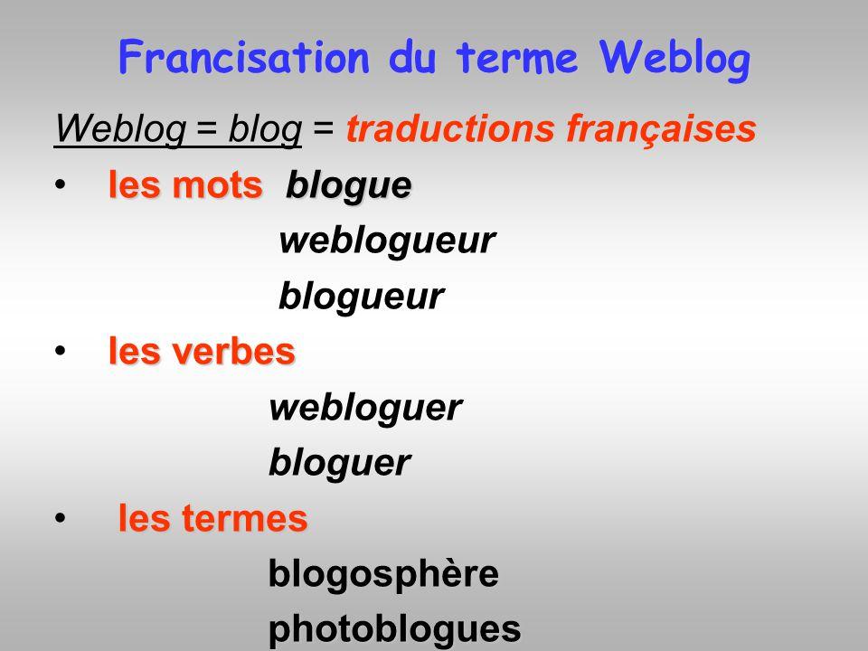 Francisation du terme Weblog Weblog = blog = traductions françaises les mots blogue weblogueur blogueur les verbes webloguer bloguer les termes blogos