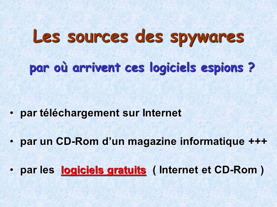 Les sources des spywares par où arrivent ces logiciels espions ? par téléchargement sur Internetpar téléchargement sur Internet par un CD-Rom dun maga