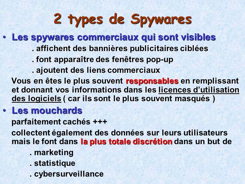 2 types de Spywares Les spywares commerciaux qui sont visiblesLes spywares commerciaux qui sont visibles. affichent des bannières publicitaires ciblée