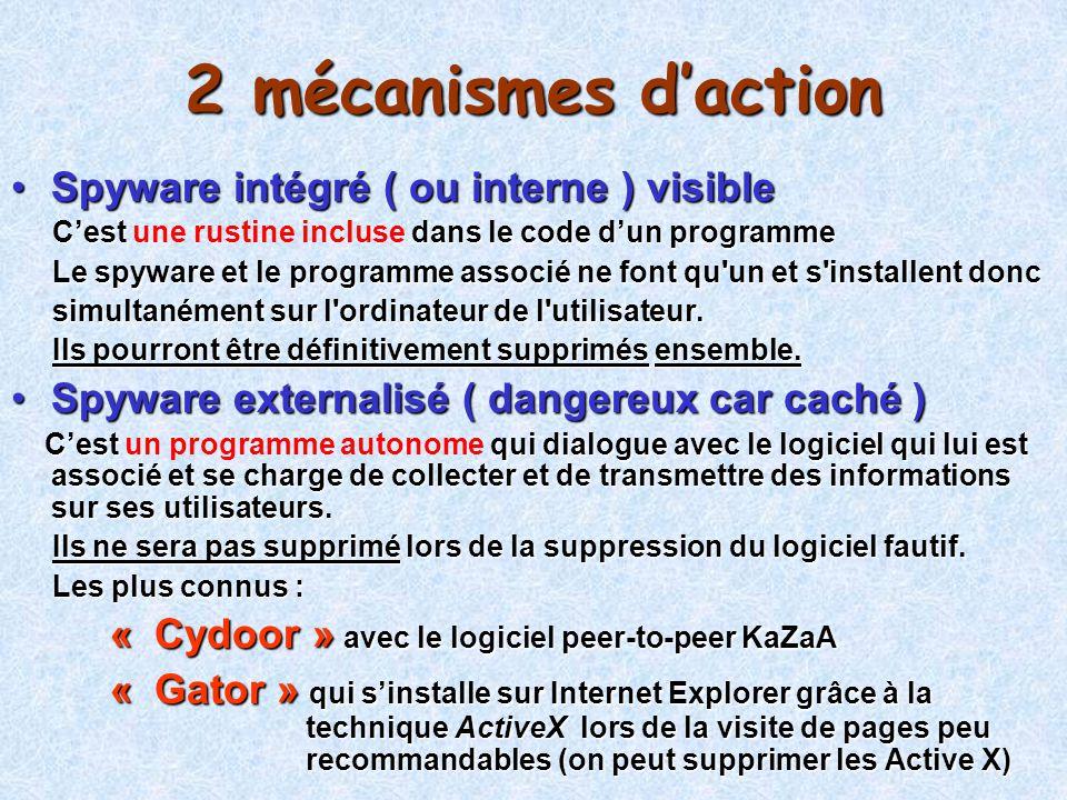 2 mécanismes daction Spyware intégré ( ou interne ) visibleSpyware intégré ( ou interne ) visible Cest dans le code dun programme Cest une rustine inc