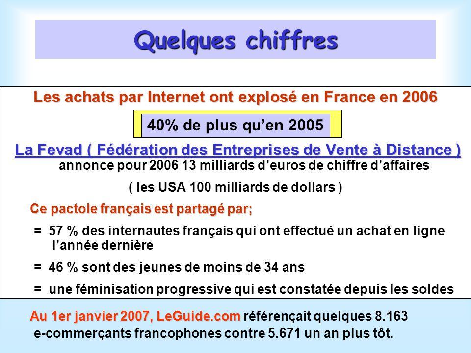 Quelques chiffres Les achats par Internet ont explosé en France en 2006 40% de plus quen 2005 La Fevad ( Fédération des Entreprises de Vente à Distance ) La Fevad ( Fédération des Entreprises de Vente à Distance ) annonce pour 2006 13 milliards deuros de chiffre daffaires ( les USA 100 milliards de dollars ) Ce pactole français est partagé par; = 57 % des internautes français qui ont effectué un achat en ligne lannée dernière = 46 % sont des jeunes de moins de 34 ans = une féminisation progressive qui est constatée depuis les soldes Au 1er janvier 2007, LeGuide.com Au 1er janvier 2007, LeGuide.com référençait quelques 8.163 e-commerçants francophones contre 5.671 un an plus tôt.
