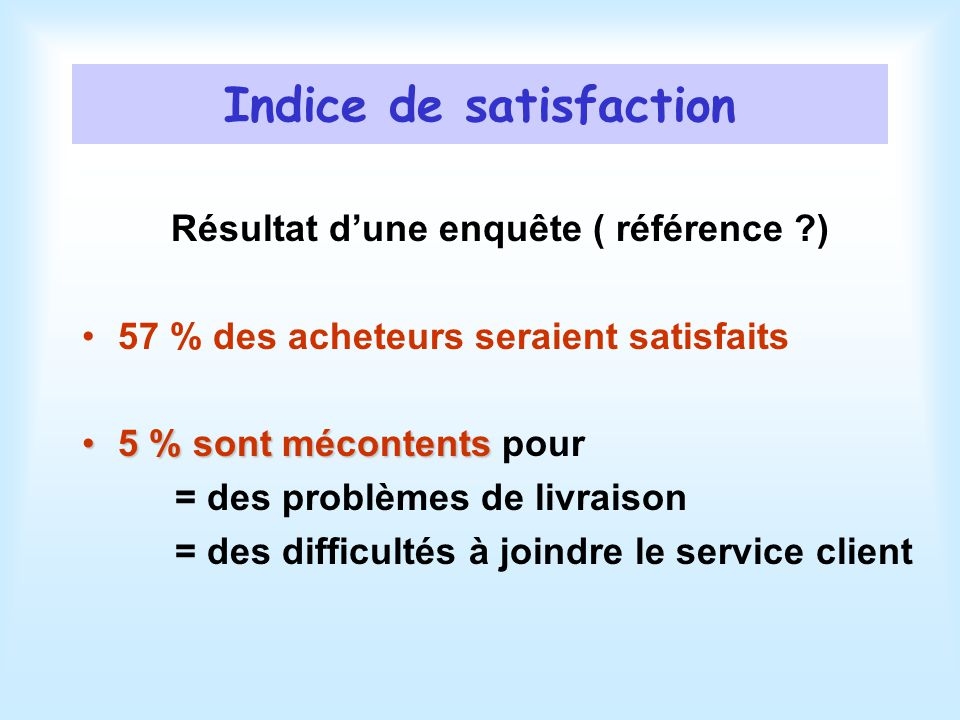 Indice de satisfaction Résultat dune enquête ( référence ) 57 % des acheteurs seraient satisfaits 5 % sont mécontents5 % sont mécontents pour = des problèmes de livraison = des difficultés à joindre le service client