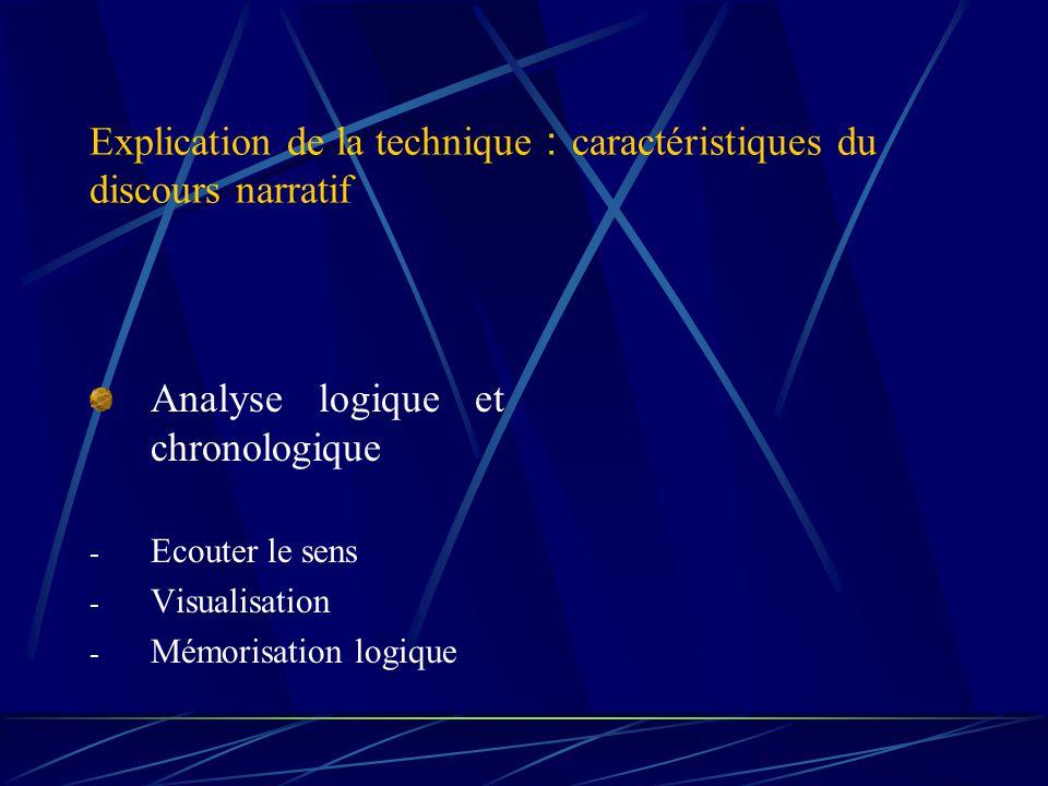 Explication de la technique caractéristiques du discours narratif Analyse logique et chronologique - Ecouter le sens - Visualisation - Mémorisation logique