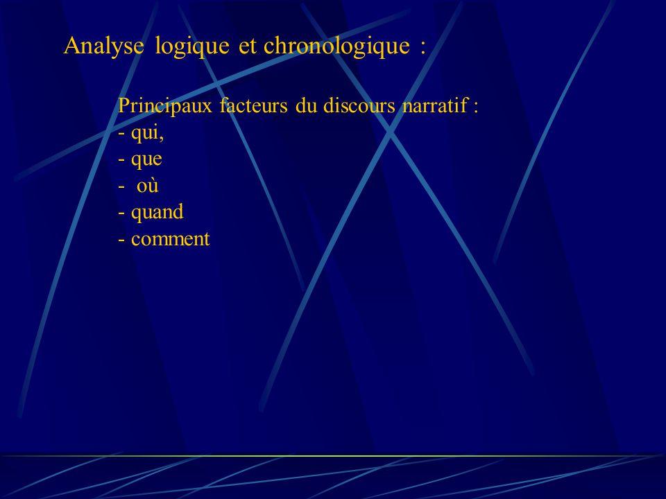 Analyse logique et chronologique : Principaux facteurs du discours narratif : - qui, - que - où - quand - comment