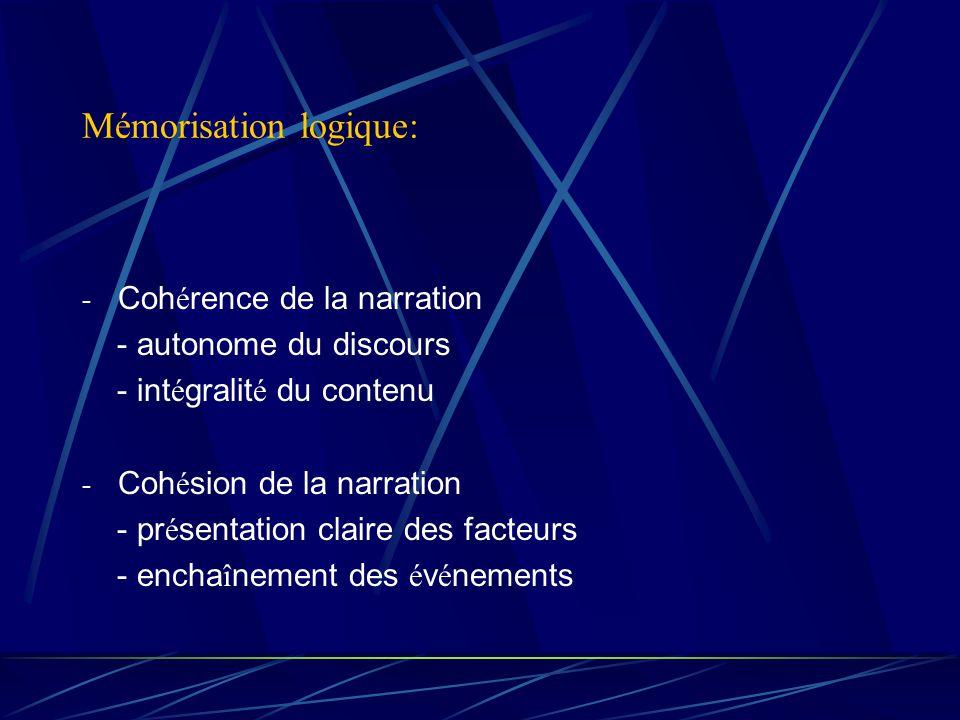 Mémorisation logique: - Coh é rence de la narration - autonome du discours - int é gralit é du contenu - Coh é sion de la narration - pr é sentation c