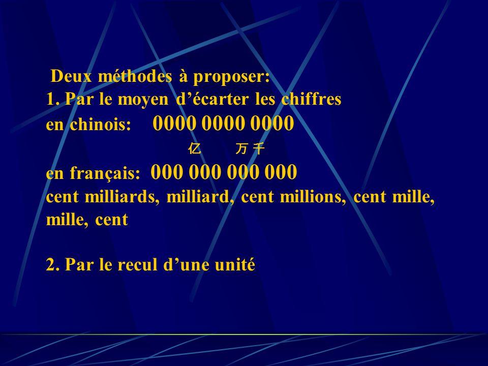 Deux méthodes à proposer: 1. Par le moyen décarter les chiffres en chinois: 0000 0000 0000 en français: 000 000 000 000 cent milliards, milliard, cent