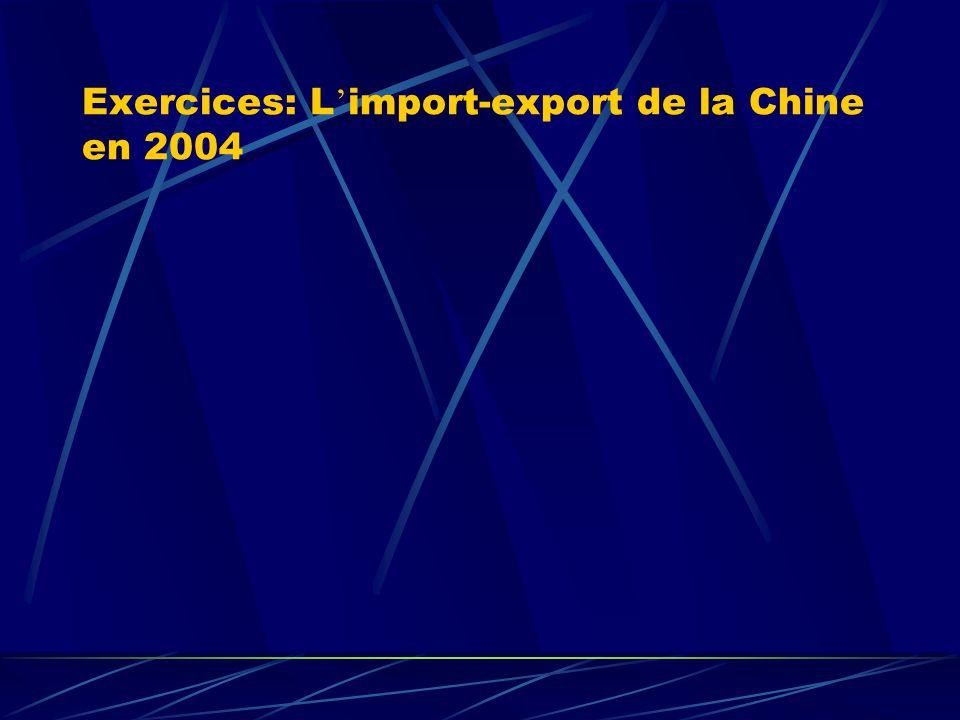 Exercices: L import-export de la Chine en 2004