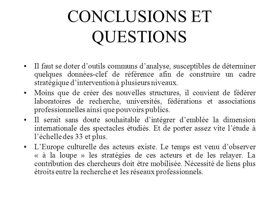 CONCLUSIONS ET QUESTIONS Il faut se doter doutils communs danalyse, susceptibles de déterminer quelques données-clef de référence afin de construire un cadre stratégique dintervention à plusieurs niveaux.
