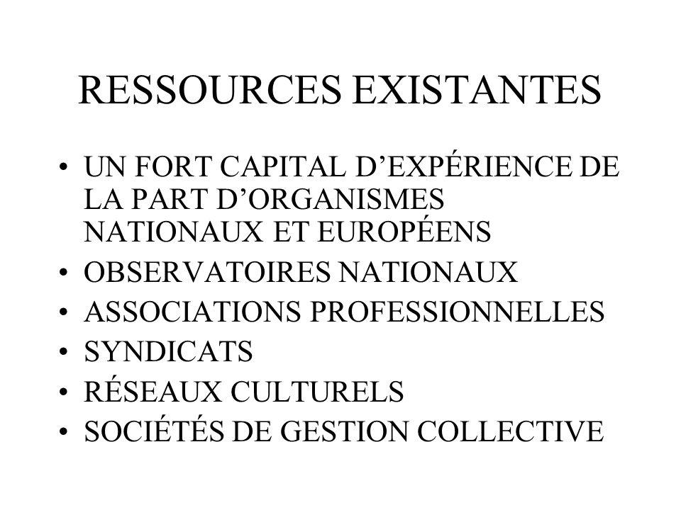 RESSOURCES EXISTANTES UN FORT CAPITAL DEXPÉRIENCE DE LA PART DORGANISMES NATIONAUX ET EUROPÉENS OBSERVATOIRES NATIONAUX ASSOCIATIONS PROFESSIONNELLES SYNDICATS RÉSEAUX CULTURELS SOCIÉTÉS DE GESTION COLLECTIVE