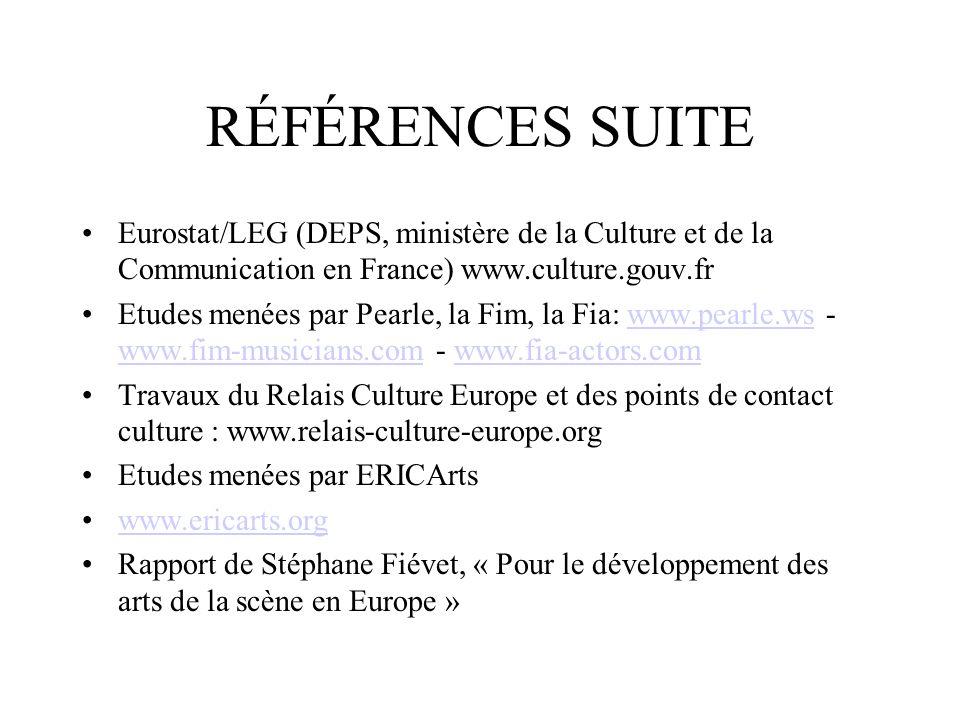 RÉFÉRENCES SUITE Eurostat/LEG (DEPS, ministère de la Culture et de la Communication en France) www.culture.gouv.fr Etudes menées par Pearle, la Fim, la Fia: www.pearle.ws - www.fim-musicians.com - www.fia-actors.comwww.pearle.ws www.fim-musicians.comwww.fia-actors.com Travaux du Relais Culture Europe et des points de contact culture : www.relais-culture-europe.org Etudes menées par ERICArts www.ericarts.org Rapport de Stéphane Fiévet, « Pour le développement des arts de la scène en Europe »