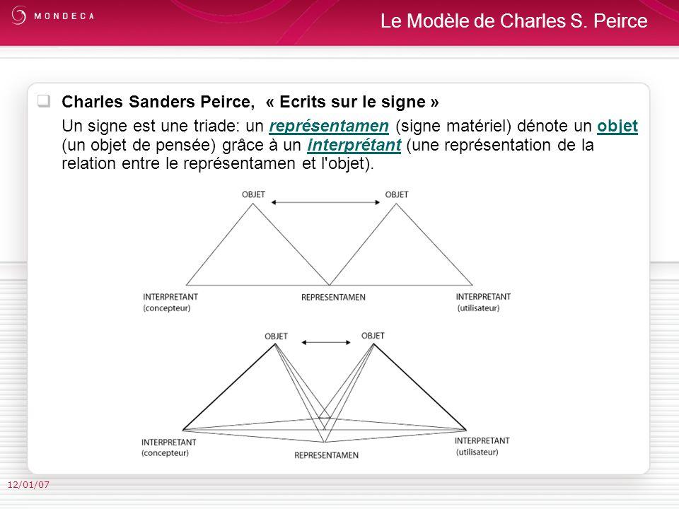 12/01/07 Projets en cours…: projet eiffel Projet Eiffel : système dinformation touristique utilisant les technologies du web sémantique et celle du « web usage mining » Recherche facetée Représentation des facettes différenciée en fonction de la nature de linformation traitée