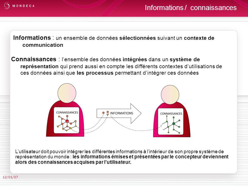 12/01/0737 Module de publication : interfaces ITM